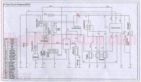 Roketa 110cc Atv Wiring Diagram