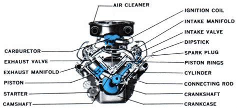 car engine information in 2025 is verbrandingsmotor nog steeds favoriet carblogger