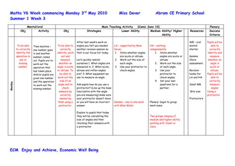 sats revision plan by uk teaching resources tes