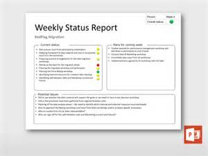 Executive Project Status Report Template templates archives project templates guru