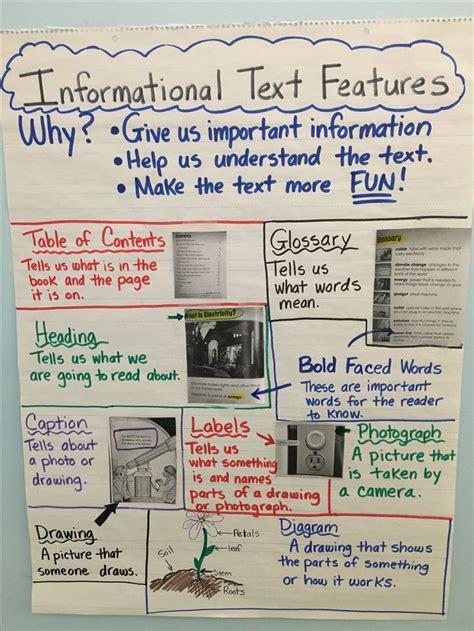 light on a hill informational text anchor charts anchor chart i made for 1st grade informational text