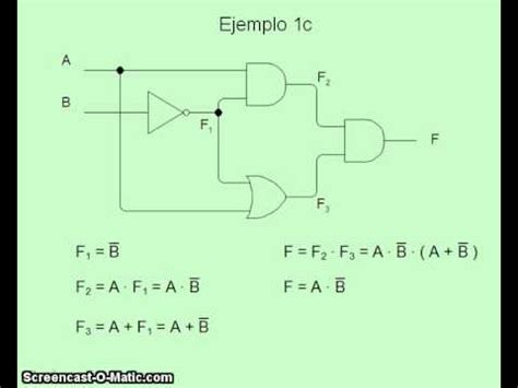 tablas de verdad compuertas logicas 03 como obtener funciones logicas y tablas de verdad youtube