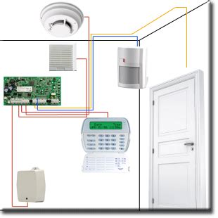 burglar alarm burglar alarm monitoring systems in dallas tx