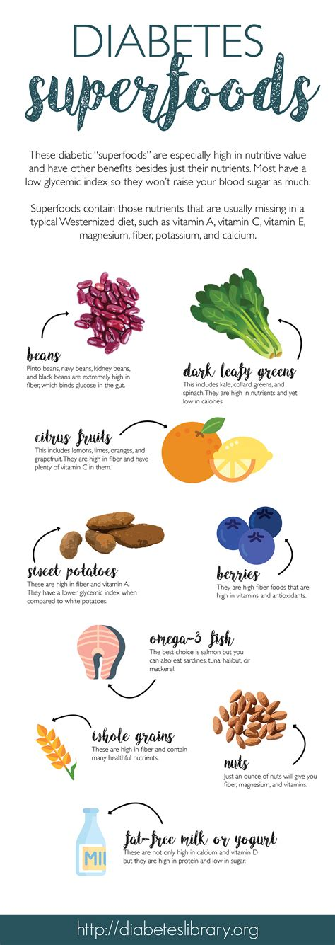 diabetic food list start one of these 10 superfoods for exceptional health 2017 ucollect