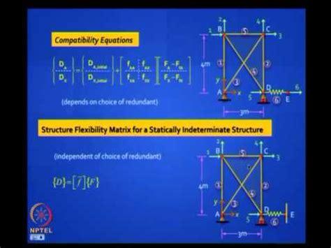 Matrix Analysis Of Structures mod 04 lec 26 matrix analysis of structures with axial