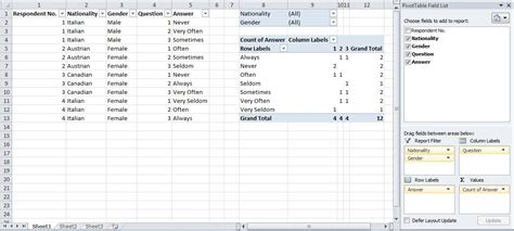 table a survey items how to pivot tables pivot tables to find out non