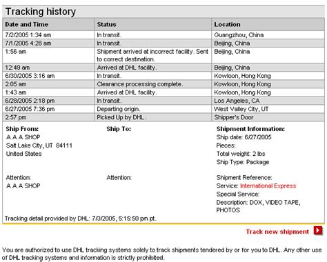 does this dhl s express international