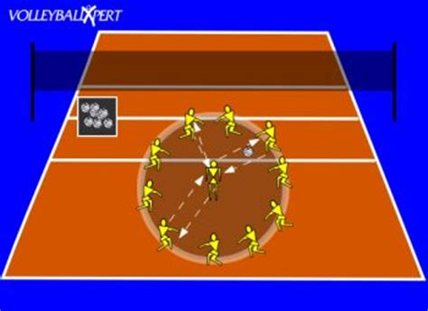 heavy setter ball drills 15 best volleyball images on pinterest coaching