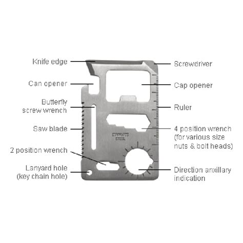 stainless steel multi tool card 10 in 1 stainless steel multi tool credit card multitool