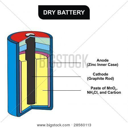 schematic of a cell battery get free image about wiring diagram