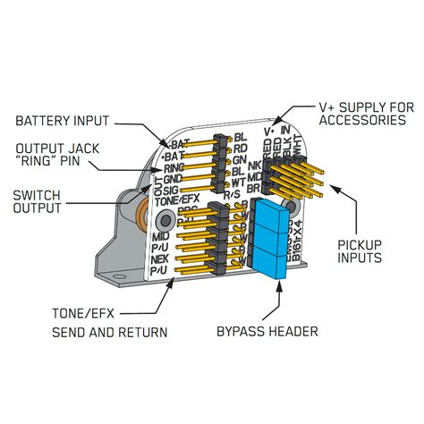 emg 81 wiring diagram solderless solderless passive