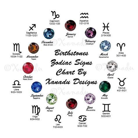 gemini birthstone color birthstone zodiac signs aries zodiac