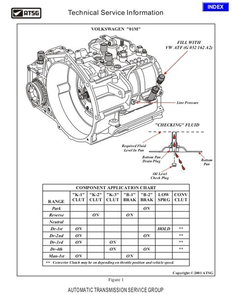 motor repair manual 2004 volkswagen passat electronic valve timing 2001 vw cabrio transmission exploded diagram catalog auto parts catalog and diagram
