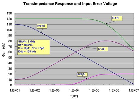 what is inductor input filter an inductor has a reactance of 135 capital omega at 85 hz what is its inductance 28 images
