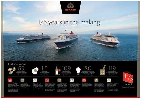 cunard cruise cunard infographic 175 years of cunard