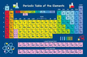 Periodic Table Search by Images Of Periodic Table New Calendar Template Site