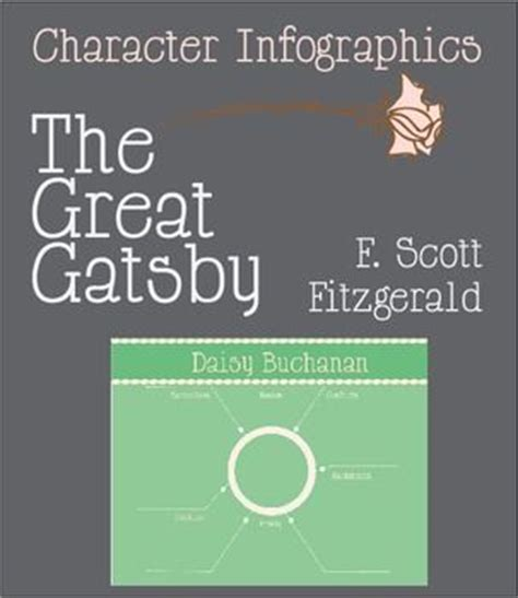 character analysis the great gatsby jordan character infographics for the great gatsby popular
