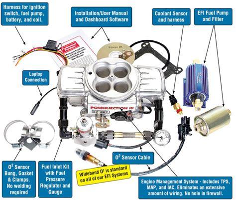 Sensor Map Vacum Kijang Efi Original professional products 70026 powerjection iii fuel injection system