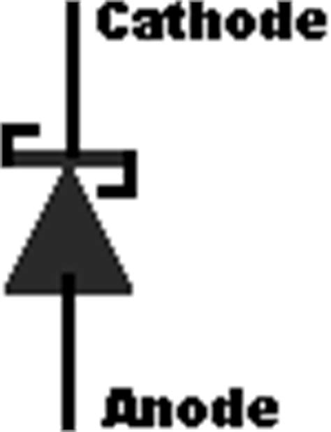 schottky barrier diode symbol the schottky barrier diode