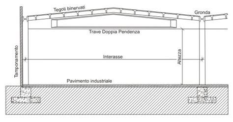 capannone dwg capannoni prefabbricati in cemento bologna
