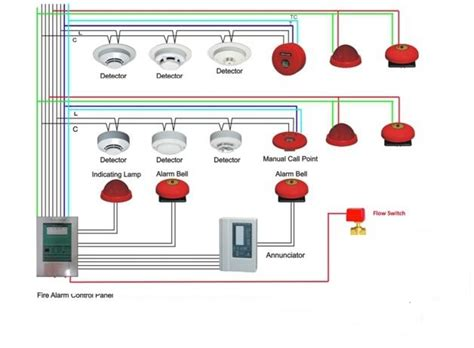 4 wire smoke detector wiring diagram smoke detector