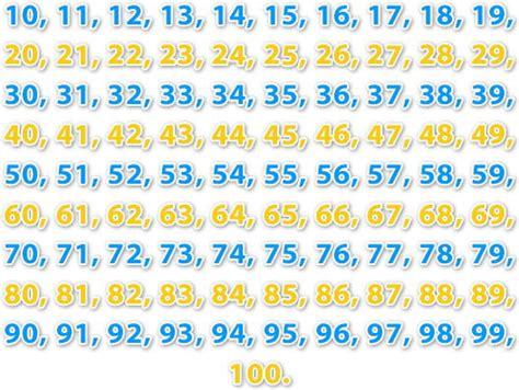 imprimir numeros de 100 a 1000 image gallery numeros del 1 al 100