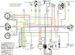 Suzuki Wiring Diagram Suzuki Ts250 Wiring Diagram Evan Fell Motorcycle