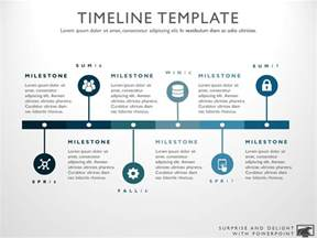 project management timeline template timeline template my product roadmap
