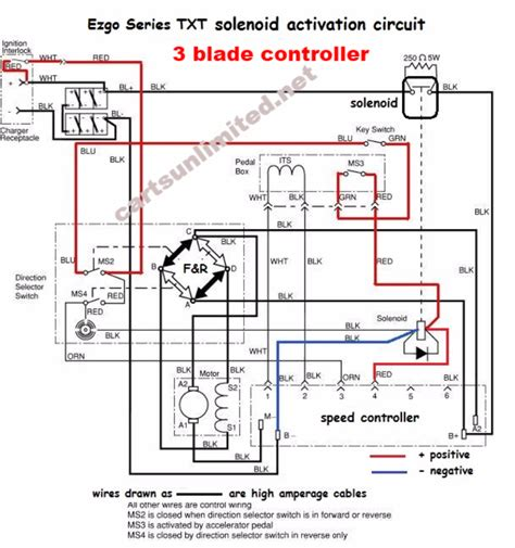 48 volt ez go rxv golf cart wiring diagram ezgo 36 volt