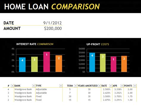 compare housing loan home loan comparison office templates