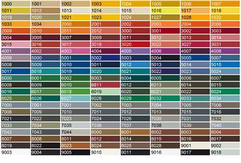 powder coating colors powder coating color chart bonehead performance