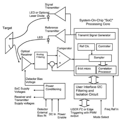 micro pwm wiring diagram 28 images wiring diagrams