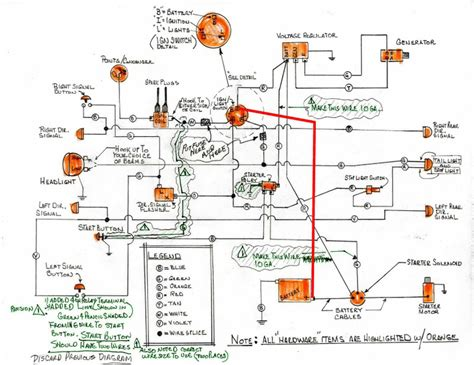harley wiring diagrams simple harley davidson wiring