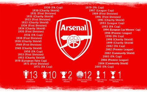 arsenal trophy arsenal trophy list original by anverster on deviantart