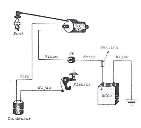 modul teknik kelistrikan pengapian pada sepeda motor