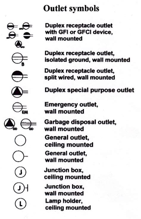 Ceiling Outlet Symbol by 3 Way Switched Outlet Wiring Diagram Electric Outlet
