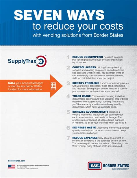 7 Ways To Relieve by Border States Shares 7 Ways To Reduce Costs With Vending