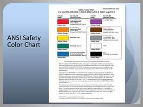ansi colors ansi z535 1 safety colors new directions ppt