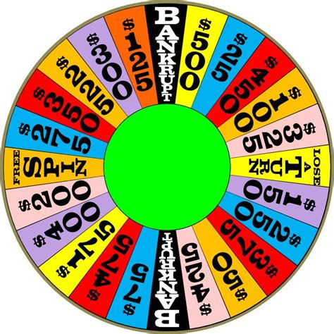 Wofart Wheel Layouts Fantasy Buy A Vowel Boards Check Wheel Of Fortune Templates