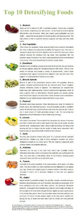 Great Detox Meals by Detoxing Regularly Is Great For Your We Expose