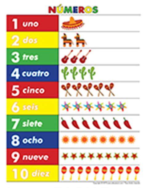 espagnol je parle espagnol activit 233 s pour enfants educatout
