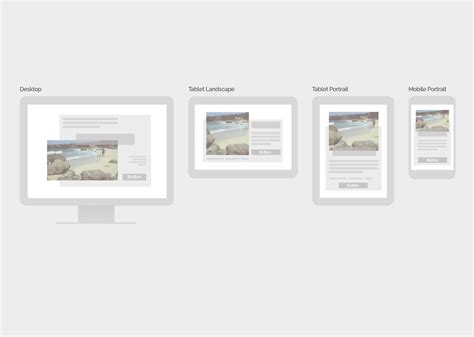 layout css dpi css developing responsive website independent of device
