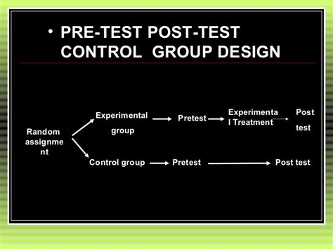 experimental group design control group exles women fatties sex