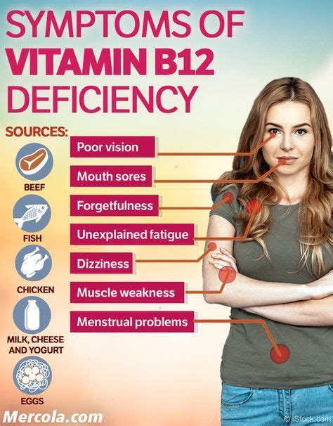 B12 Detox Symptoms by 4365 Best Fitness And Health 1 Images On