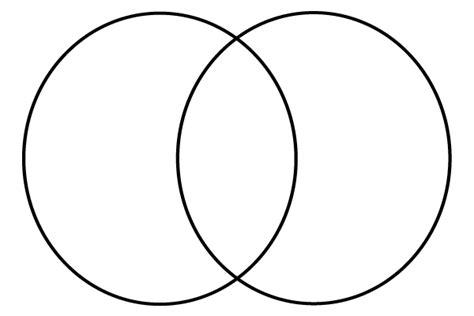 venn diagram two circles 2 circle venn diagram