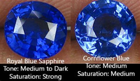 Blue Sapphire Safir Medium Blue 6 tips on buying sapphires buying guide with pictures