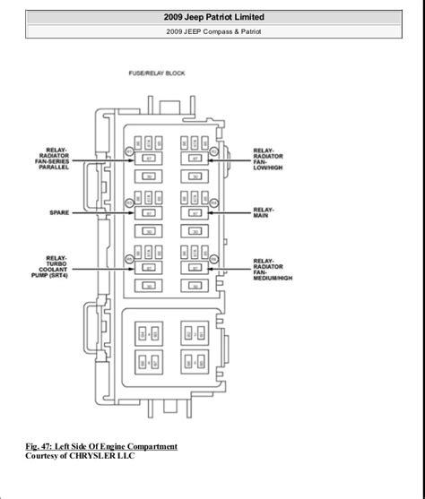 92 jeep wiring diagram circuit diagram maker