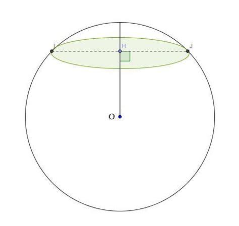 plane section of a sphere section plane d une sph 232 re forum de maths 283151