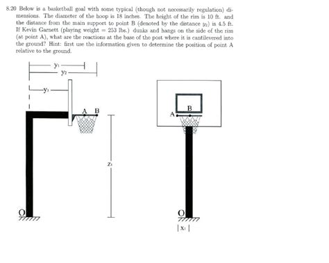 below is a basketball goal with some typical thou