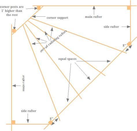 Asian Pergola Plans Pergola Rafter Tails Templates